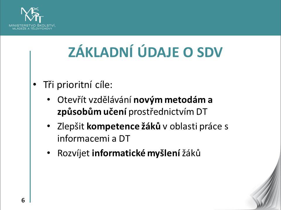 7 ZÁKLADNÍ ÚDAJE O SDV 7 směrů intervence, 23 opatření, 43 aktivit: 1.Zajistit nediskriminační přístup k digitálním vzdělávacím zdrojům (2 opatření, 6 aktivit) 2.Zajistit podmínky pro rozvoj DK a informatické myšlení žáků (4 opatření, 6 aktivit) 3.Zajistit podmínky pro rozvoj DK a informatické myšlení učitelů (2 opatření, 6 aktivit) 4.Zajistit budování a obnovu infrastruktury (3 opatření, 5 aktivit) 5.Podpořit inovační postupy, sledování, hodnocení a šíření výsledků (5 opatření, 8 aktivit) 6.Zajistit systém podpory rozvoje škol v oblasti integrace DT(6 opatření, 10 aktivit) 7.Zvýšit porozumění cílům a procesům integrace technologií do vzdělávání (1 opatření, 2 aktivity)