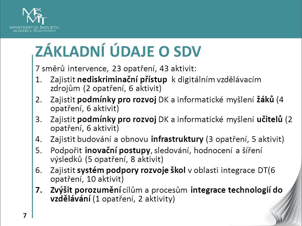 7 ZÁKLADNÍ ÚDAJE O SDV 7 směrů intervence, 23 opatření, 43 aktivit: 1.Zajistit nediskriminační přístup k digitálním vzdělávacím zdrojům (2 opatření, 6