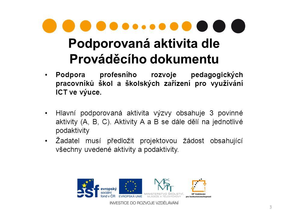 Podporovaná aktivita dle Prováděcího dokumentu Podpora profesního rozvoje pedagogických pracovníků škol a školských zařízení pro využívání ICT ve výuce.