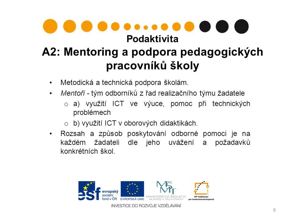 Podaktivita A2: Mentoring a podpora pedagogických pracovníků školy Metodická a technická podpora školám.