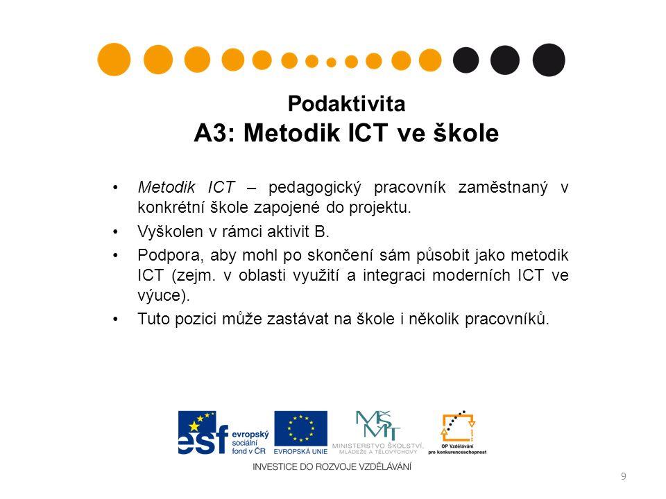 Podaktivita A3: Metodik ICT ve škole Metodik ICT – pedagogický pracovník zaměstnaný v konkrétní škole zapojené do projektu.