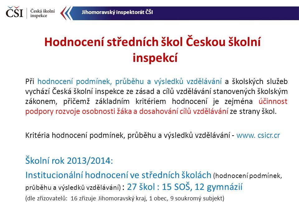 Při hodnocení podmínek, průběhu a výsledků vzdělávání a školských služeb vychází Česká školní inspekce ze zásad a cílů vzdělávání stanovených školským zákonem, přičemž základním kritériem hodnocení je zejména účinnost podpory rozvoje osobnosti žáka a dosahování cílů vzdělávání ze strany škol.