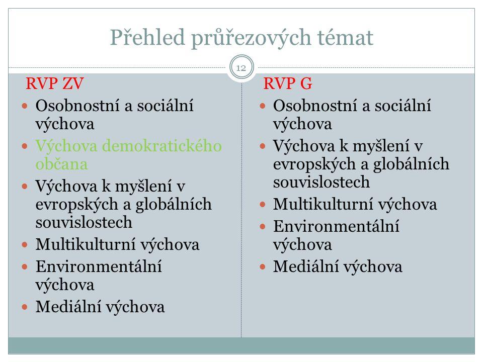 Přehled průřezových témat 12 RVP ZV Osobnostní a sociální výchova Výchova demokratického občana Výchova k myšlení v evropských a globálních souvislostech Multikulturní výchova Environmentální výchova Mediální výchova RVP G Osobnostní a sociální výchova Výchova k myšlení v evropských a globálních souvislostech Multikulturní výchova Environmentální výchova Mediální výchova