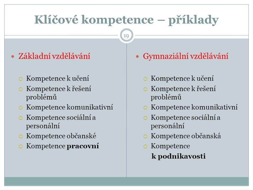 Klíčové kompetence – příklady 19 Základní vzdělávání  Kompetence k učení  Kompetence k řešení problémů  Kompetence komunikativní  Kompetence sociální a personální  Kompetence občanské  Kompetence pracovní Gymnaziální vzdělávání  Kompetence k učení  Kompetence k řešení problémů  Kompetence komunikativní  Kompetence sociální a personální  Kompetence občanská  Kompetence k podnikavosti
