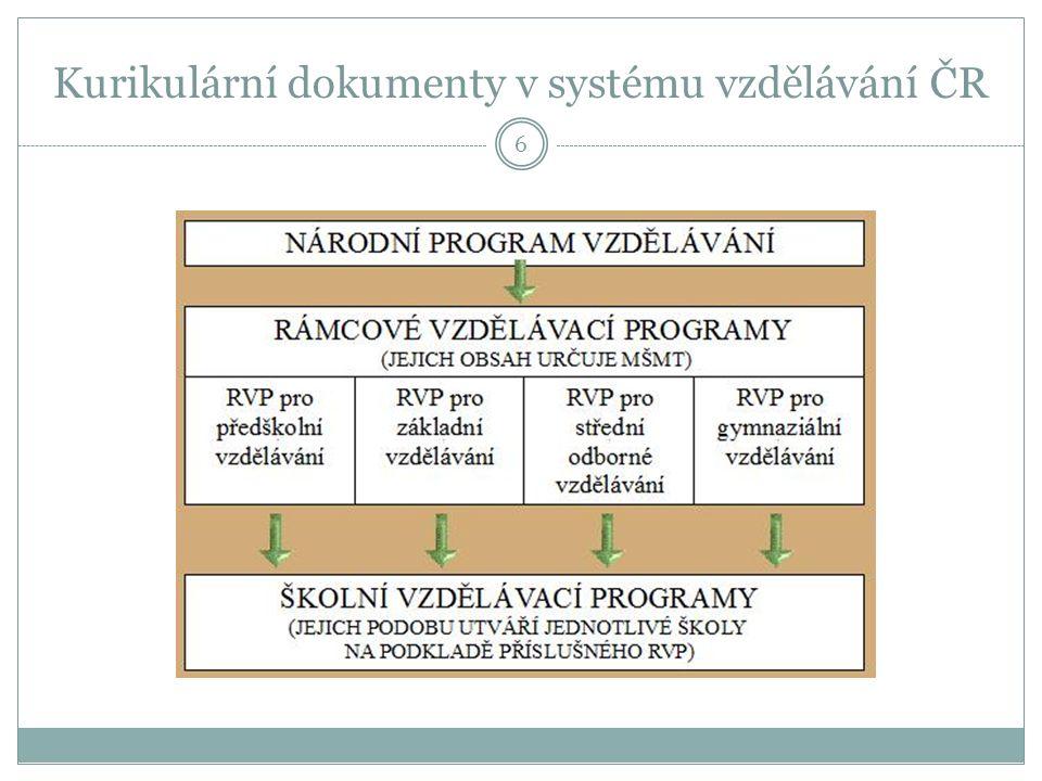 Klíčové kompetence 17 Co je to.Proč jsou součástí reformy.