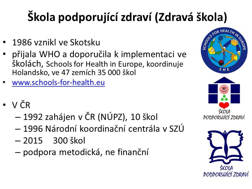 School for Health in Europe SHE základní hodnoty Rovnost (Equity) – Rovný přístup ke vzdělání a zdraví pro všechny.