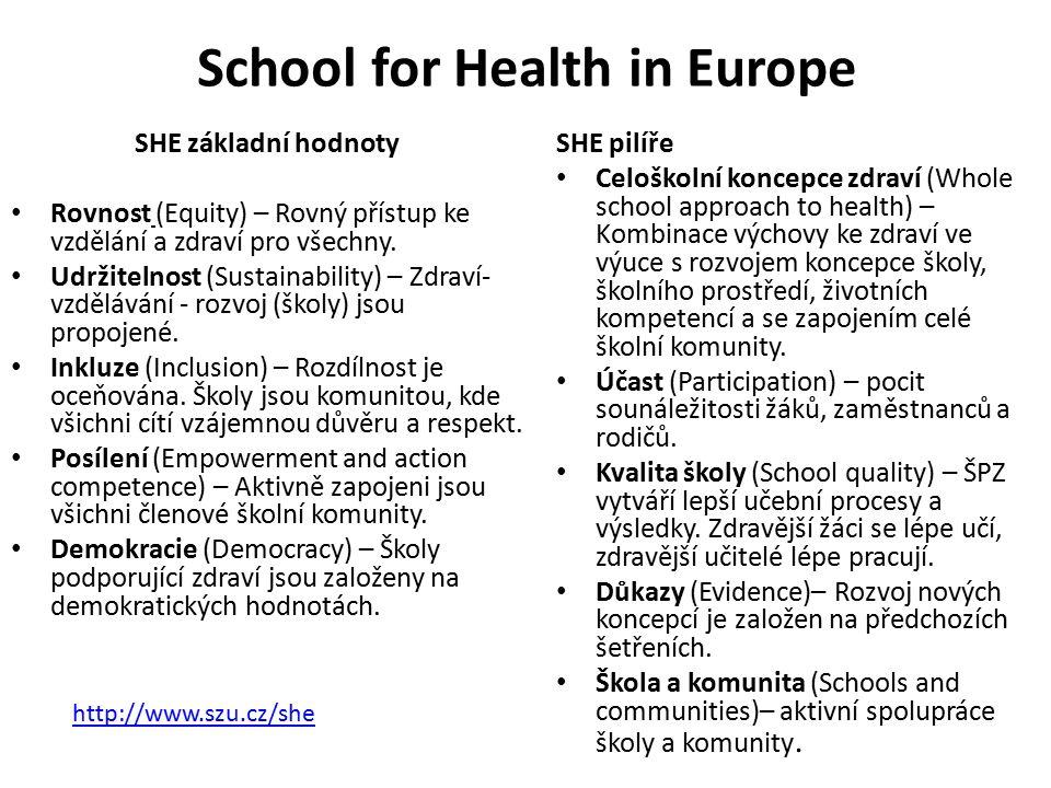 Škola podporující zdraví program všeobecné primární prevence Rukovět projektu Zdravá škola, nakl.