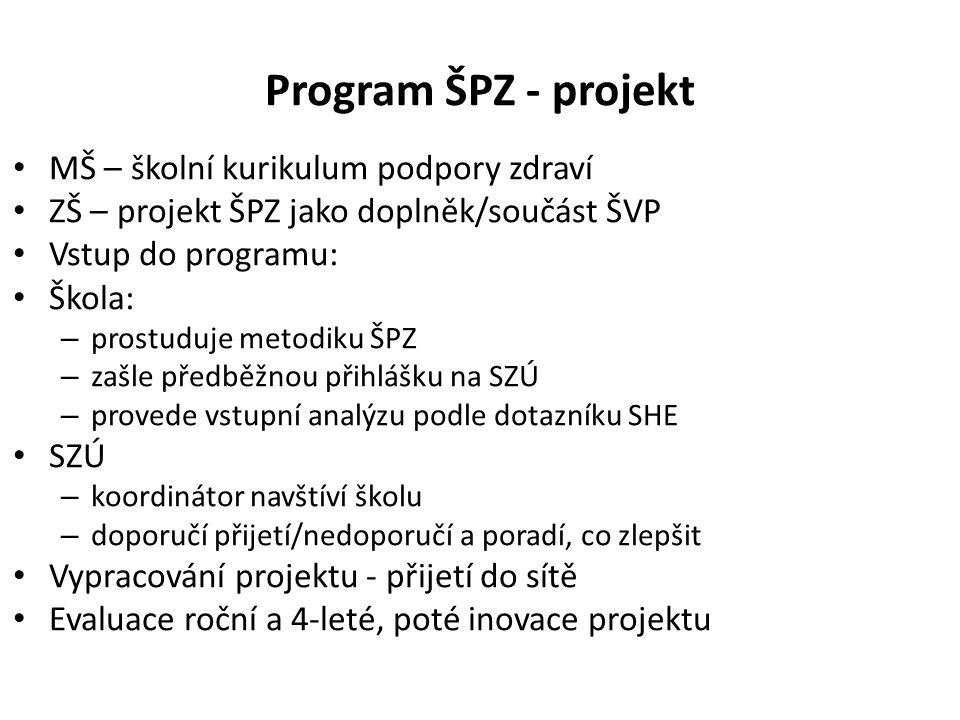 Počet škol v síti ŠPZ v jednotlivých krajích ČR (MŠ, ZŠ, SŠ, SVČ)