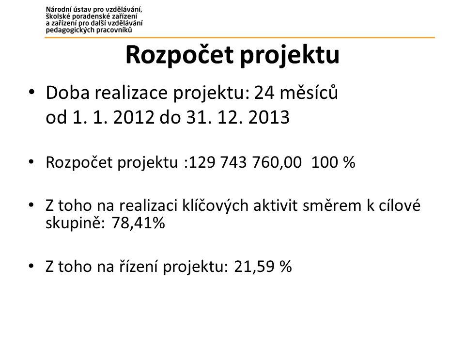 Rozpočet projektu Doba realizace projektu: 24 měsíců od 1. 1. 2012 do 31. 12. 2013 Rozpočet projektu :129 743 760,00 100 % Z toho na realizaci klíčový