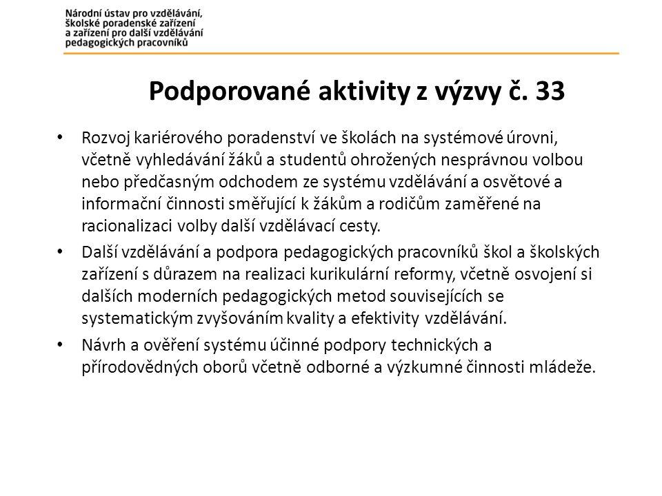 Podporované aktivity z výzvy č. 33 Rozvoj kariérového poradenství ve školách na systémové úrovni, včetně vyhledávání žáků a studentů ohrožených nesprá