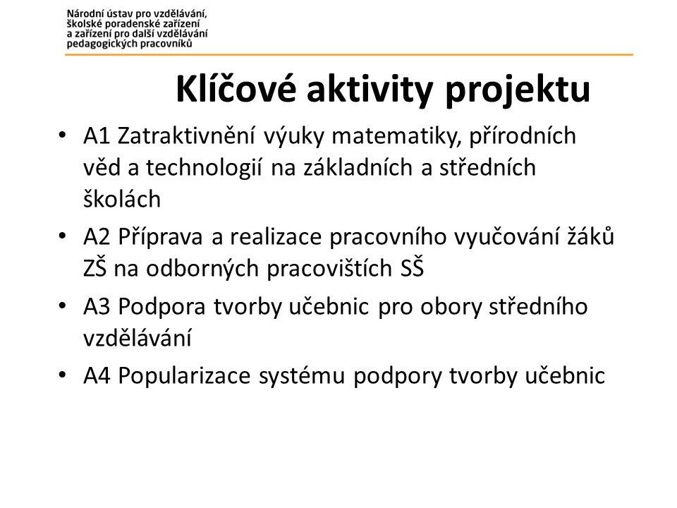 Klíčové aktivity projektu A1 Zatraktivnění výuky matematiky, přírodních věd a technologií na základních a středních školách A2 Příprava a realizace pr