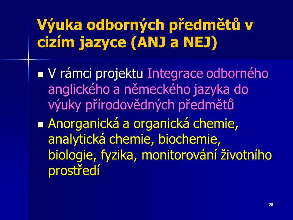 Výuka odborných předmětů v cizím jazyce (ANJ a NEJ) V rámci projektu Integrace odborného anglického a německého jazyka do výuky přírodovědných předmětů V rámci projektu Integrace odborného anglického a německého jazyka do výuky přírodovědných předmětů Anorganická a organická chemie, analytická chemie, biochemie, biologie, fyzika, monitorování životního prostředí Anorganická a organická chemie, analytická chemie, biochemie, biologie, fyzika, monitorování životního prostředí 28