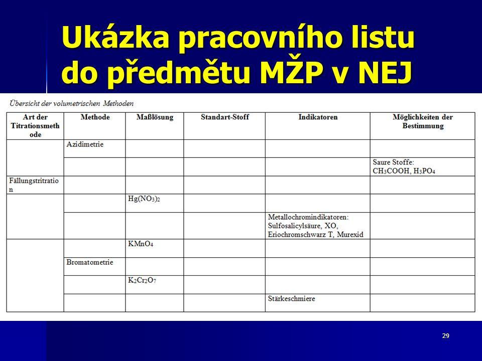 Ukázka pracovního listu do předmětu MŽP v NEJ 29