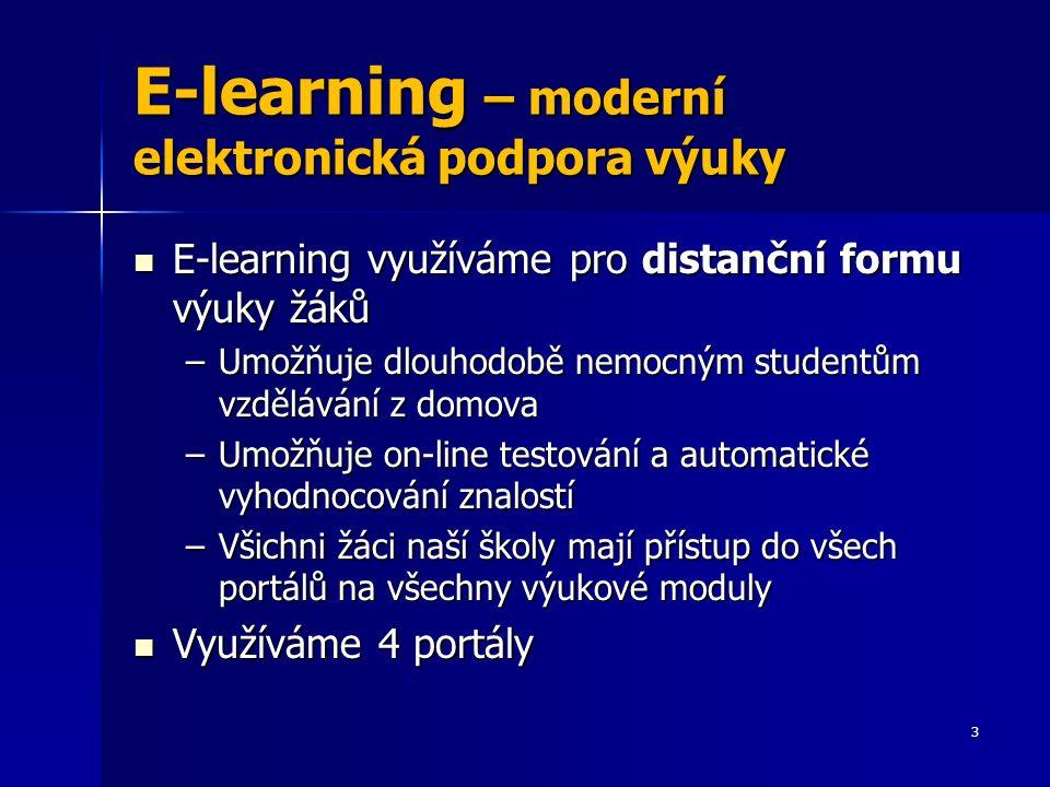 E-learning – moderní elektronická podpora výuky E-learning využíváme pro distanční formu výuky žáků E-learning využíváme pro distanční formu výuky žáků –Umožňuje dlouhodobě nemocným studentům vzdělávání z domova –Umožňuje on-line testování a automatické vyhodnocování znalostí –Všichni žáci naší školy mají přístup do všech portálů na všechny výukové moduly Využíváme 4 portály Využíváme 4 portály 3