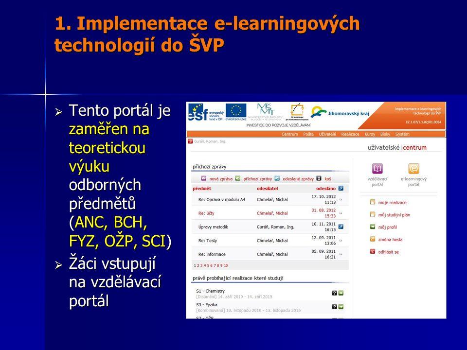  Tento portál je zaměřen na teoretickou výuku odborných předmětů (ANC, BCH, FYZ, OŽP, SCI)  Žáci vstupují na vzdělávací portál 1. Implementace e-lea