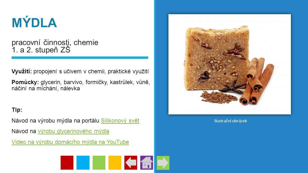MÝDLA pracovní činnosti, chemie 1. a 2. stupeň ZŠ Využití: propojení s učivem v chemii, praktické využití Pomůcky: glycerin, barvivo, formičky, kastrů