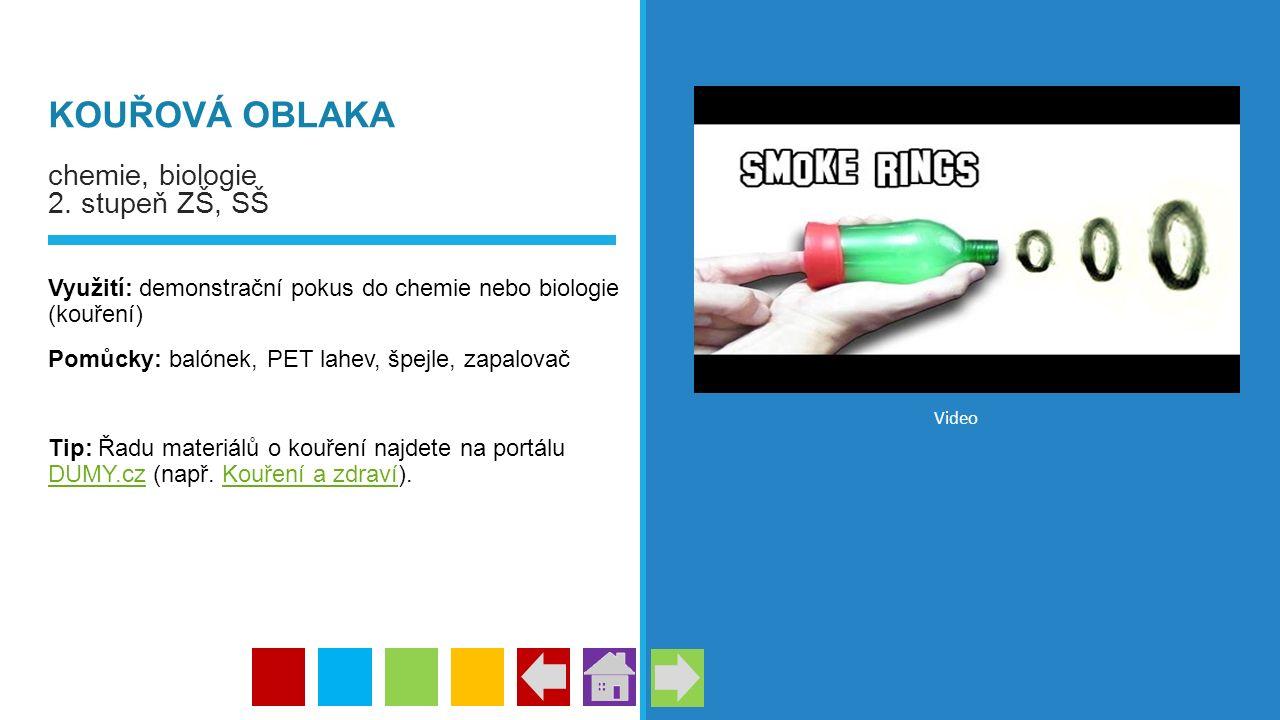KOUŘOVÁ OBLAKA chemie, biologie 2. stupeň ZŠ, SŠ Využití: demonstrační pokus do chemie nebo biologie (kouření) Pomůcky: balónek, PET lahev, špejle, za