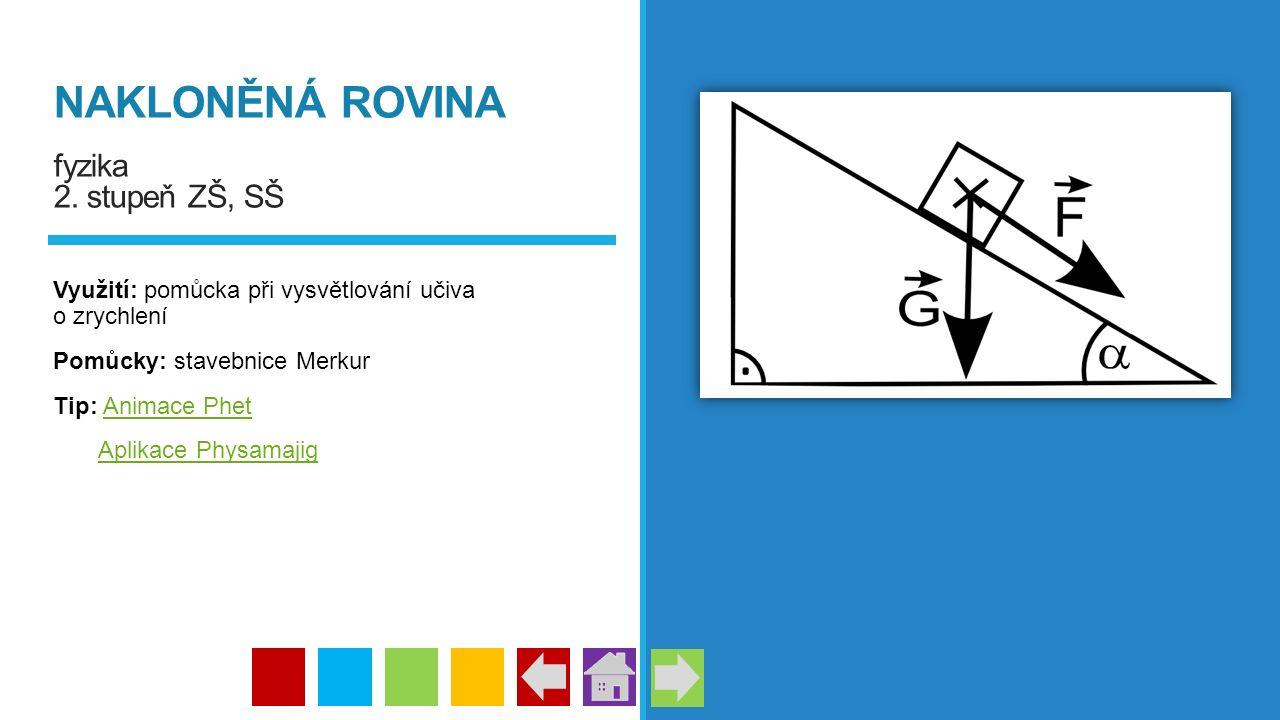 NAKLONĚNÁ ROVINA fyzika 2. stupeň ZŠ, SŠ Využití: pomůcka při vysvětlování učiva o zrychlení Pomůcky: stavebnice Merkur Tip: Animace PhetAnimace Phet