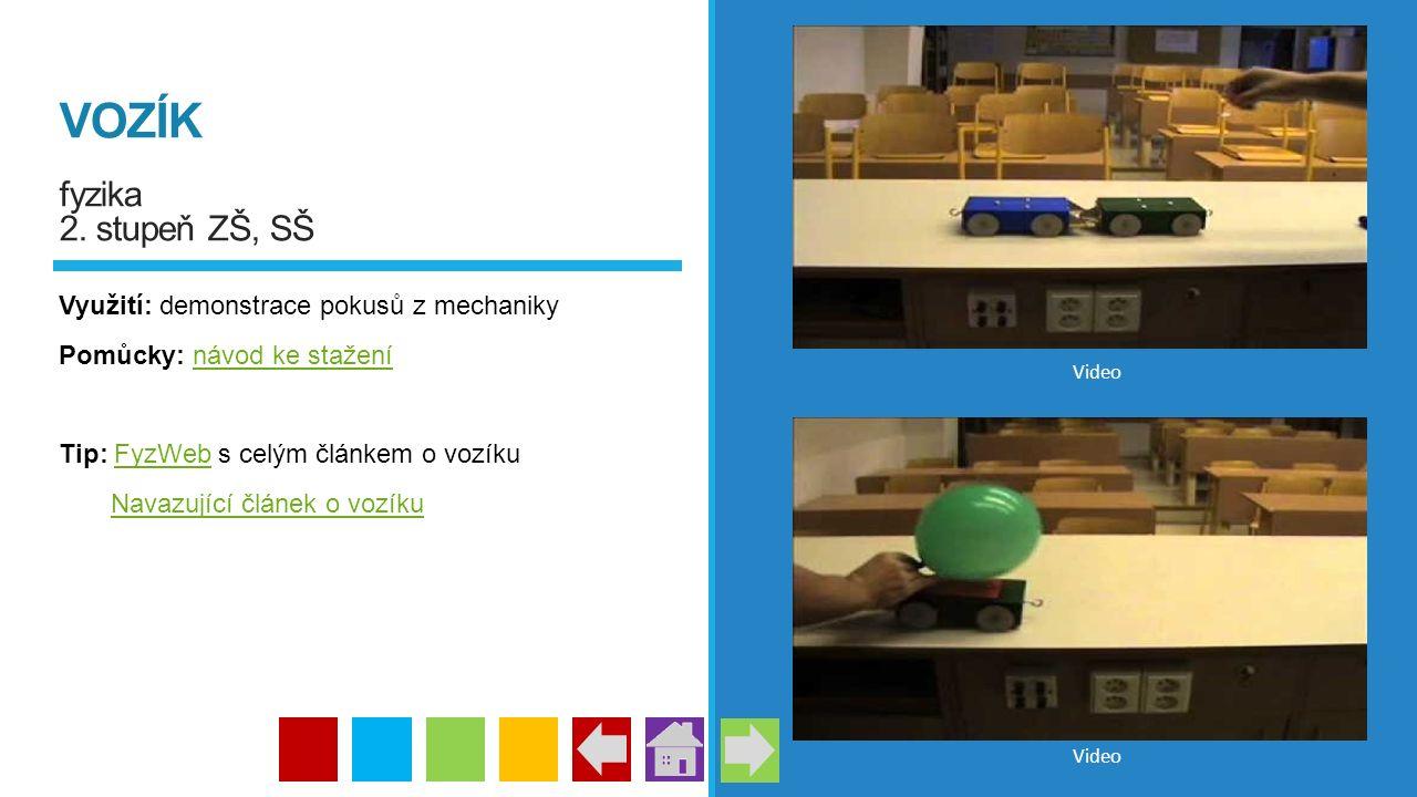 VOZÍK fyzika 2. stupeň ZŠ, SŠ Využití: demonstrace pokusů z mechaniky Pomůcky: návod ke staženínávod ke stažení Tip: FyzWeb s celým článkem o vozíkuFy