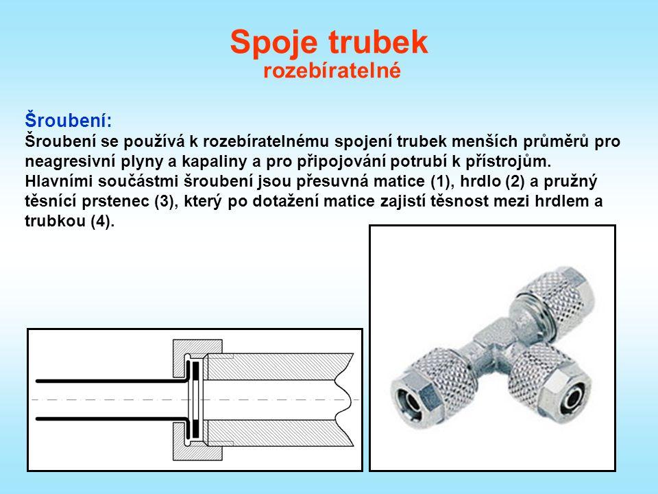 Spoje trubek rozebíratelné Šroubení: Šroubení se používá k rozebíratelnému spojení trubek menších průměrů pro neagresivní plyny a kapaliny a pro připojování potrubí k přístrojům.