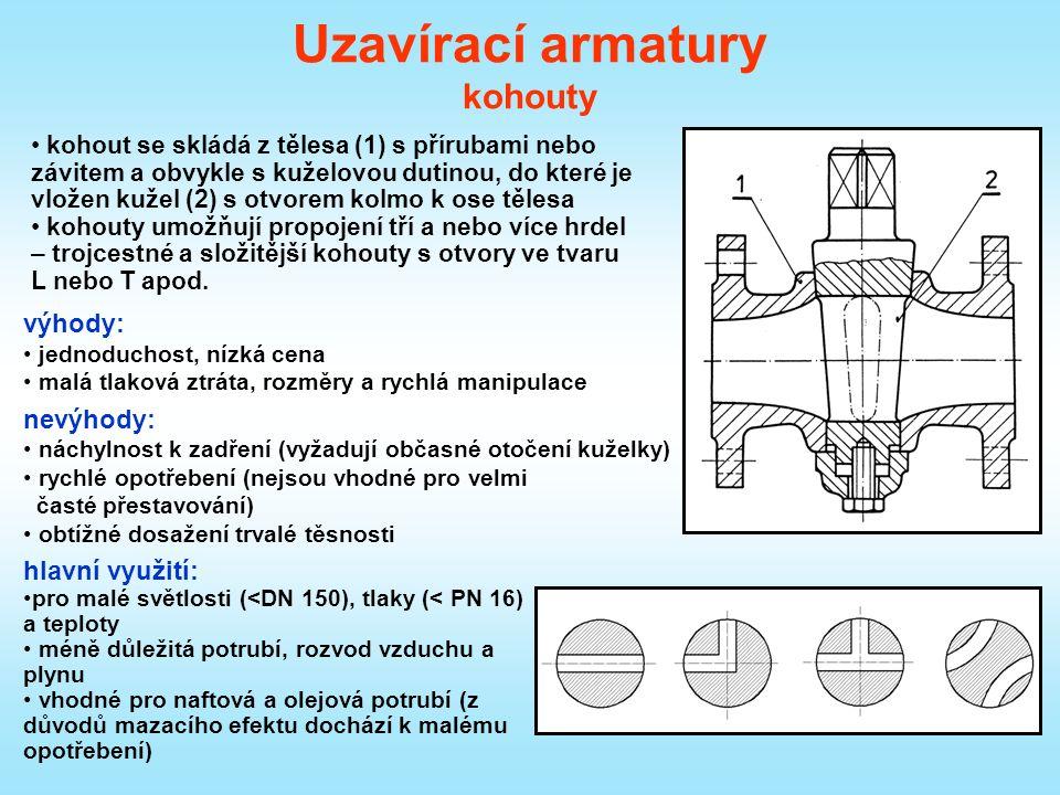 Uzavírací armatury kohouty kohout se skládá z tělesa (1) s přírubami nebo závitem a obvykle s kuželovou dutinou, do které je vložen kužel (2) s otvorem kolmo k ose tělesa kohouty umožňují propojení tří a nebo více hrdel – trojcestné a složitější kohouty s otvory ve tvaru L nebo T apod.
