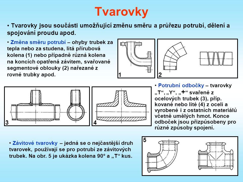 Tvarovky Tvarovky jsou součásti umožňující změnu směru a průřezu potrubí, dělení a spojování proudu apod.