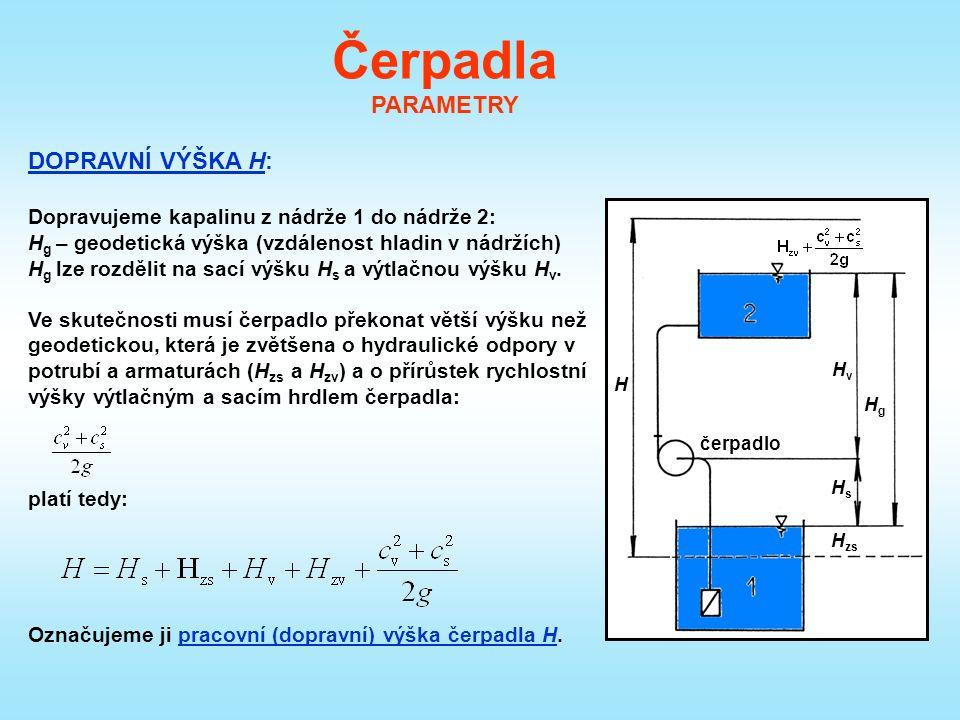 Čerpadla PARAMETRY H HgHg HsHs HvHv čerpadlo DOPRAVNÍ VÝŠKA H: Dopravujeme kapalinu z nádrže 1 do nádrže 2: H g – geodetická výška (vzdálenost hladin v nádržích) H g lze rozdělit na sací výšku H s a výtlačnou výšku H v.