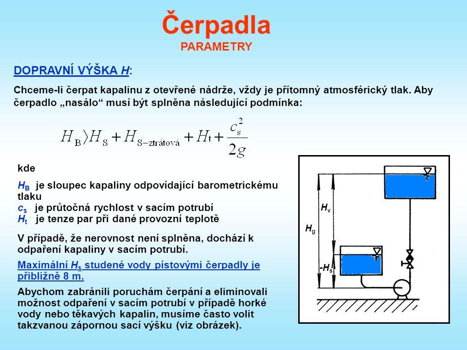 Čerpadla PARAMETRY DOPRAVNÍ VÝŠKA H: Chceme-li čerpat kapalinu z otevřené nádrže, vždy je přítomný atmosférický tlak.