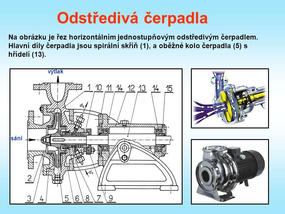 Odstředivá čerpadla sání výtlak Na obrázku je řez horizontálním jednostupňovým odstředivým čerpadlem.