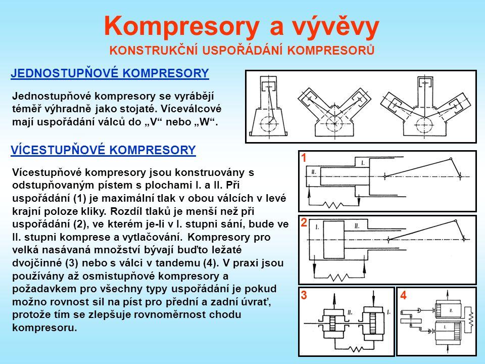 Kompresory a vývěvy KONSTRUKČNÍ USPOŘÁDÁNÍ KOMPRESORŮ JEDNOSTUPŇOVÉ KOMPRESORY VÍCESTUPŇOVÉ KOMPRESORY Jednostupňové kompresory se vyrábějí téměř výhradně jako stojaté.
