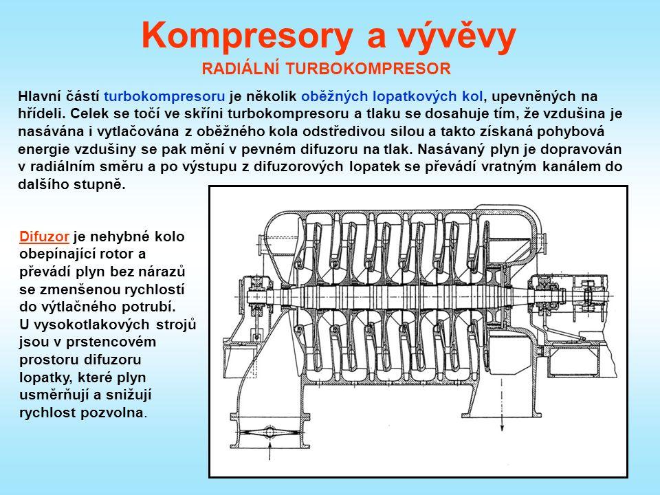 Kompresory a vývěvy RADIÁLNÍ TURBOKOMPRESOR Hlavní částí turbokompresoru je několik oběžných lopatkových kol, upevněných na hřídeli.