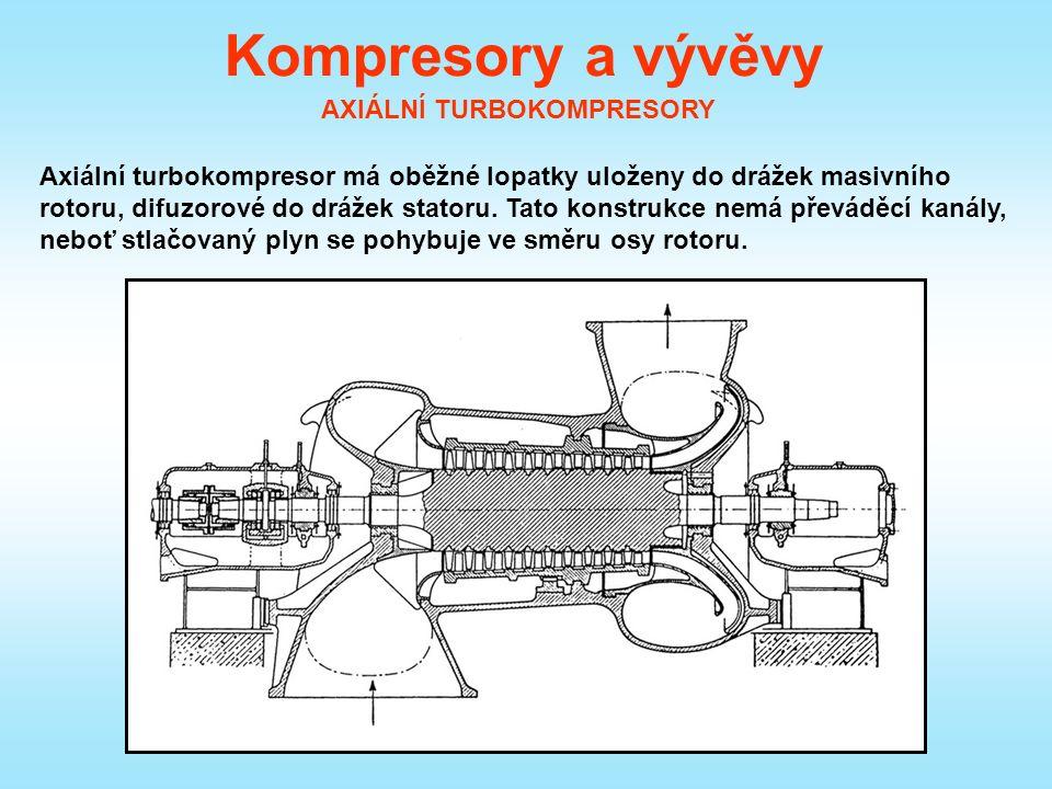Kompresory a vývěvy AXIÁLNÍ TURBOKOMPRESORY Axiální turbokompresor má oběžné lopatky uloženy do drážek masivního rotoru, difuzorové do drážek statoru.