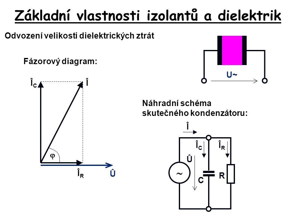 Základní vlastnosti izolantů a dielektrik Odvození velikosti dielektrických ztrát U~U~ Fázorový diagram: Û ÎRÎR ÎCÎC Î  Náhradní schéma skutečného ko
