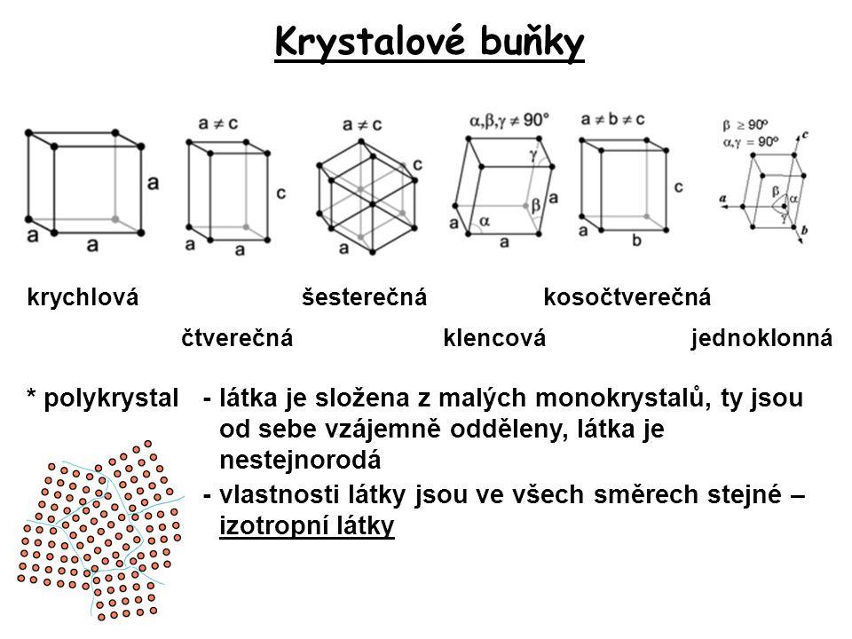 Krystalové buňky krychlová čtverečná šesterečná klencová kosočtverečná jednoklonná *polykrystal-látka je složena z malých monokrystalů, ty jsou od seb