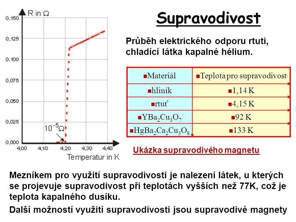 Supravodivost Průběh elektrického odporu rtuti, chladící látka kapalné hélium. Materiál Teplota pro supravodivost hliník 1,14 K rtuť 4,15 K YBa 2 Cu 3