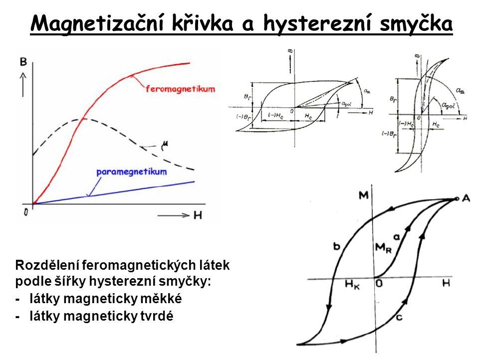 Magnetizační křivka a hysterezní smyčka Rozdělení feromagnetických látek podle šířky hysterezní smyčky: -látky magneticky měkké -látky magneticky tvrd