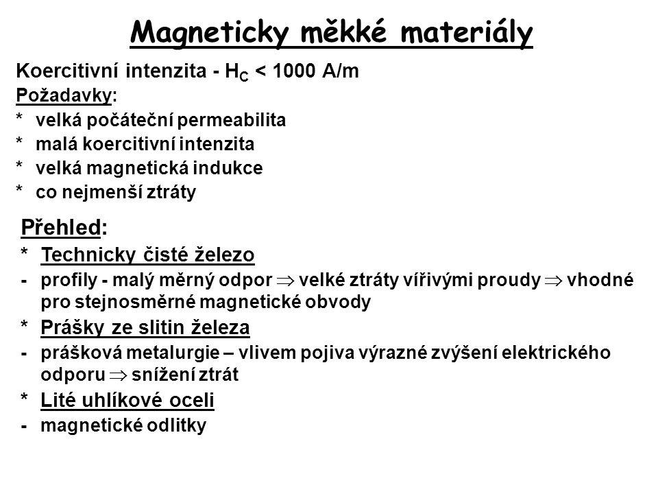 Magneticky měkké materiály Koercitivní intenzita - H C < 1000 A/m Požadavky: *velká počáteční permeabilita *malá koercitivní intenzita *velká magnetic