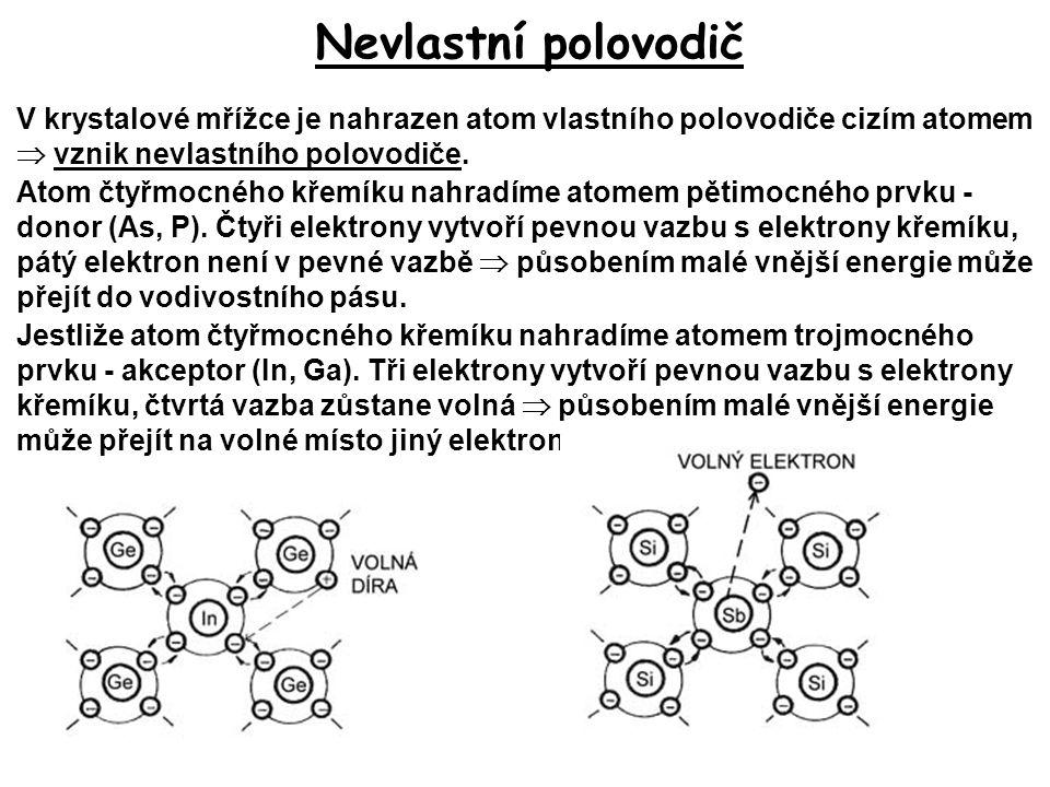 Nevlastní polovodič V krystalové mřížce je nahrazen atom vlastního polovodiče cizím atomem  vznik nevlastního polovodiče. Atom čtyřmocného křemíku na