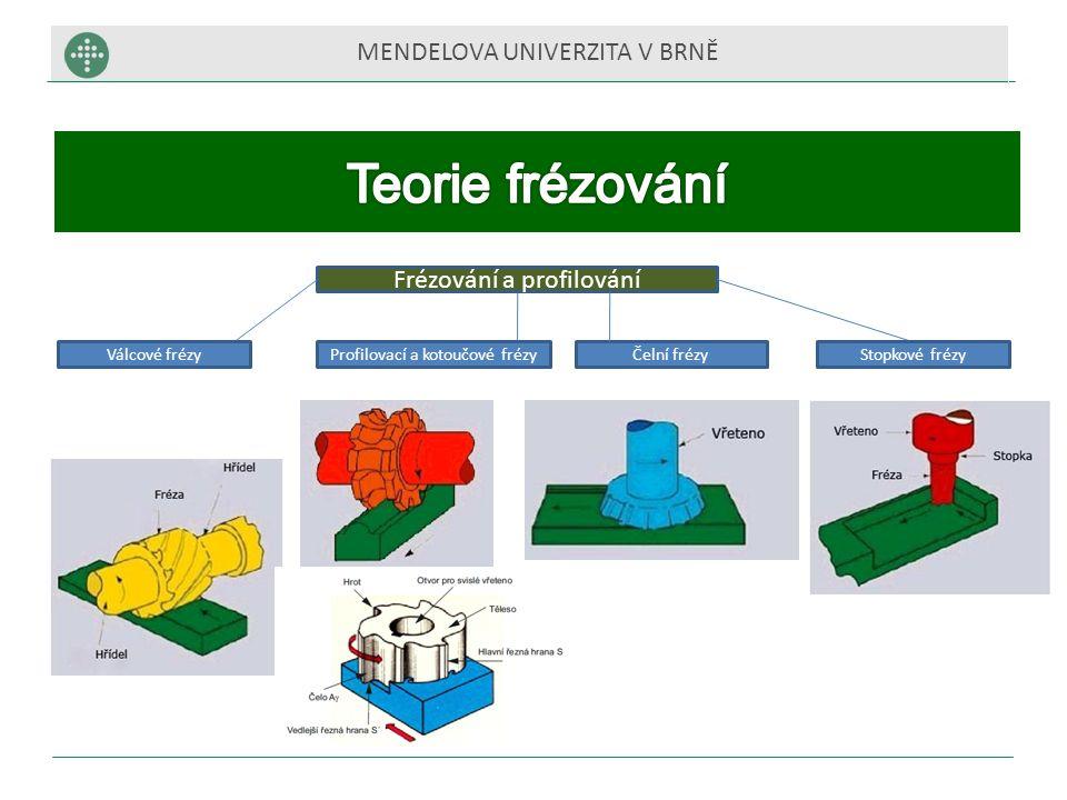 MENDELOVA UNIVERZITA V BRNĚ Frézování a profilování Válcové frézyProfilovací a kotoučové frézyStopkové frézyČelní frézy