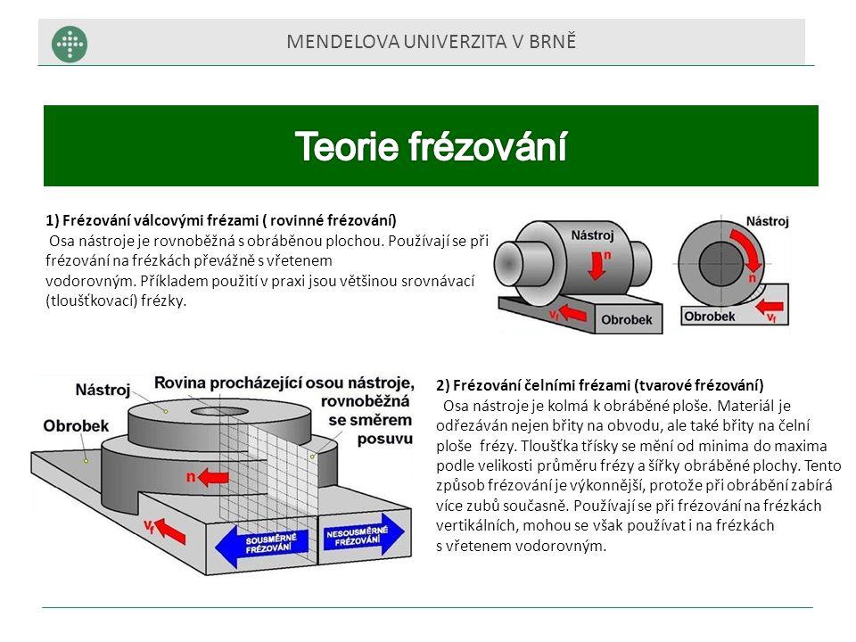 MENDELOVA UNIVERZITA V BRNĚ 1) Frézování válcovými frézami ( rovinné frézování) Osa nástroje je rovnoběžná s obráběnou plochou.