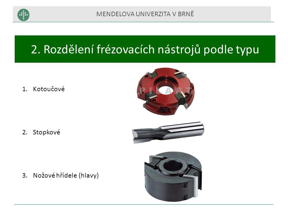 MENDELOVA UNIVERZITA V BRNĚ Rozdělení frézovacích nástrojů podle typu 1.