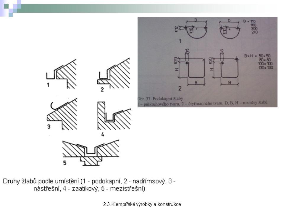 2.3 Klempířské výrobky a konstrukce