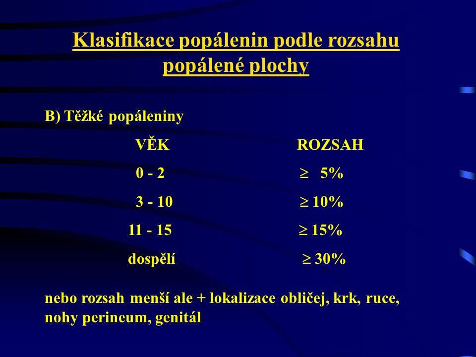 Klasifikace popálenin podle rozsahu popálené plochy B) Těžké popáleniny VĚK ROZSAH 0 - 2  5% 3 - 10  10% 11 - 15  15% dospělí  30% nebo rozsah menší ale + lokalizace obličej, krk, ruce, nohy perineum, genitál