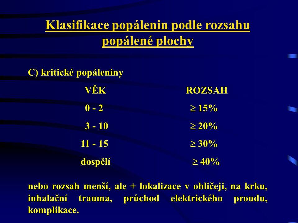 Klasifikace popálenin podle rozsahu popálené plochy C) kritické popáleniny VĚK ROZSAH 0 - 2  15% 3 - 10  20% 11 - 15  30% dospělí  40% nebo rozsah menší, ale + lokalizace v obličeji, na krku, inhalační trauma, průchod elektrického proudu, komplikace.