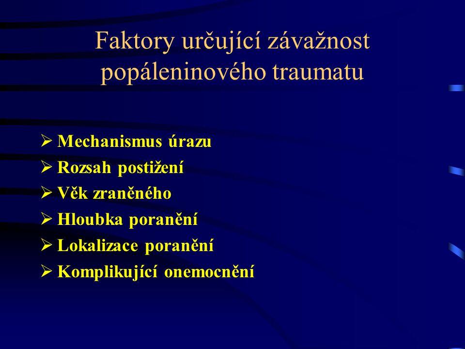 Faktory určující závažnost popáleninového traumatu  Mechanismus úrazu  Rozsah postižení  Věk zraněného  Hloubka poranění  Lokalizace poranění  Komplikující onemocnění