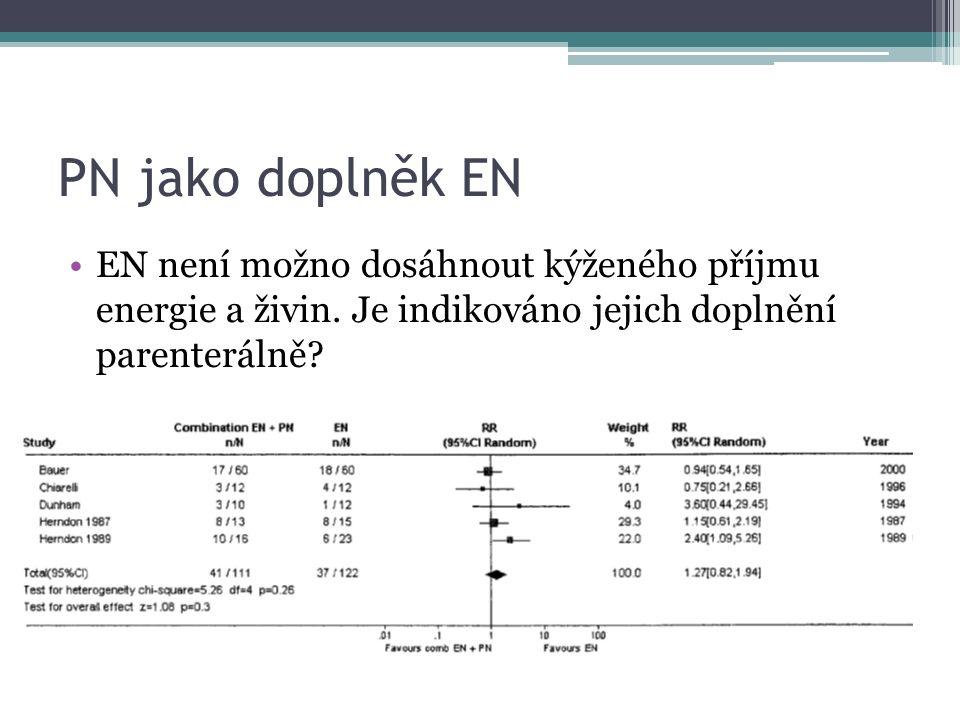 PN jako doplněk EN EN není možno dosáhnout kýženého příjmu energie a živin.