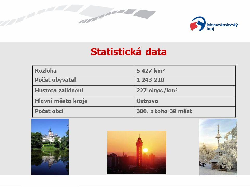 Statistická data Rozloha5 427 km 2 Počet obyvatel1 243 220 Hustota zalidnění227 obyv./km 2 Hlavní město krajeOstrava Počet obcí300, z toho 39 měst
