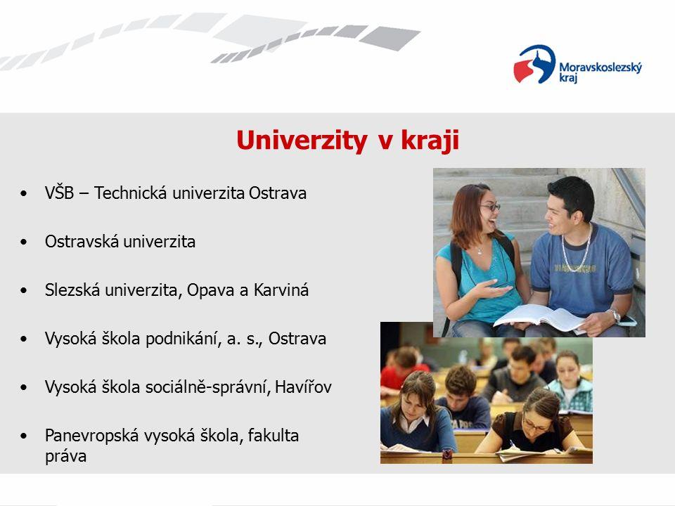 Univerzity v kraji VŠB – Technická univerzita Ostrava Ostravská univerzita Slezská univerzita, Opava a Karviná Vysoká škola podnikání, a.