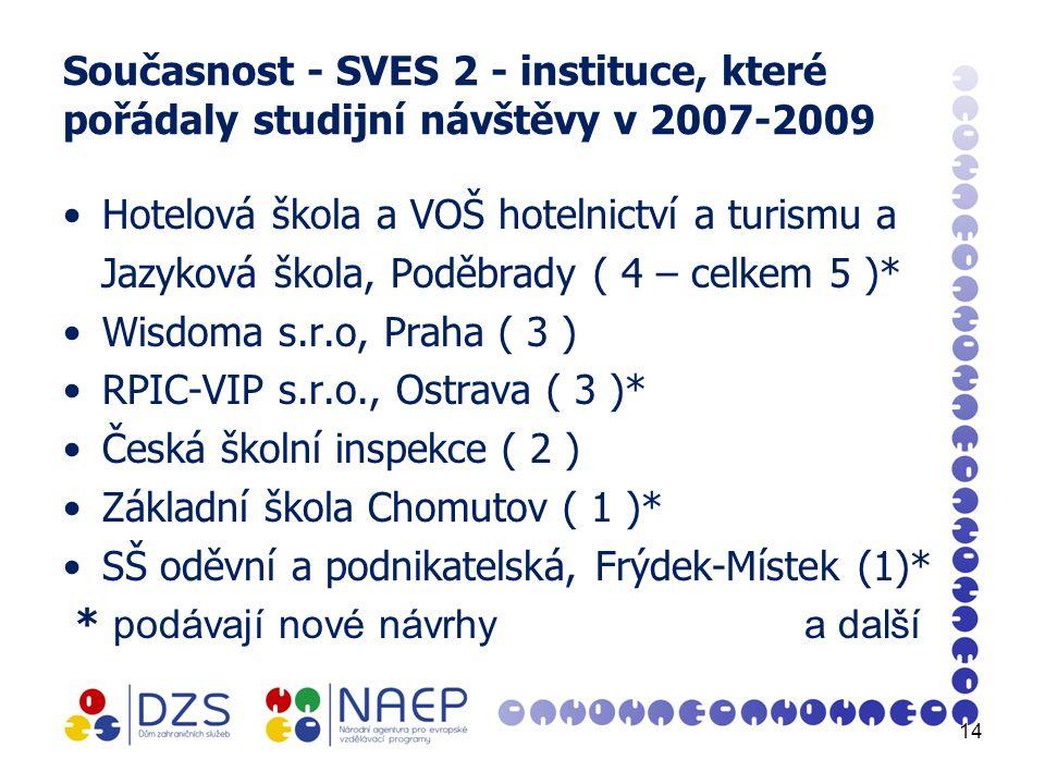 Současnost - SVES 2 - instituce, které pořádaly studijní návštěvy v 2007-2009 Hotelová škola a VOŠ hotelnictví a turismu a Jazyková škola, Poděbrady ( 4 – celkem 5 )* Wisdoma s.r.o, Praha ( 3 ) RPIC-VIP s.r.o., Ostrava ( 3 )* Česká školní inspekce ( 2 ) Základní škola Chomutov ( 1 )* SŠ oděvní a podnikatelská, Frýdek-Místek (1)* * podávají nové návrhy a další 14