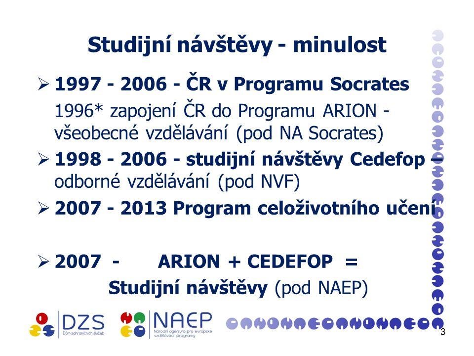 Studijní návštěvy - minulost  1997 - 2006 - ČR v Programu Socrates 1996* zapojení ČR do Programu ARION - všeobecné vzdělávání (pod NA Socrates)  1998 - 2006 - studijní návštěvy Cedefop – odborné vzdělávání (pod NVF)  2007 - 2013 Program celoživotního učení  2007 - ARION + CEDEFOP = Studijní návštěvy (pod NAEP) 3